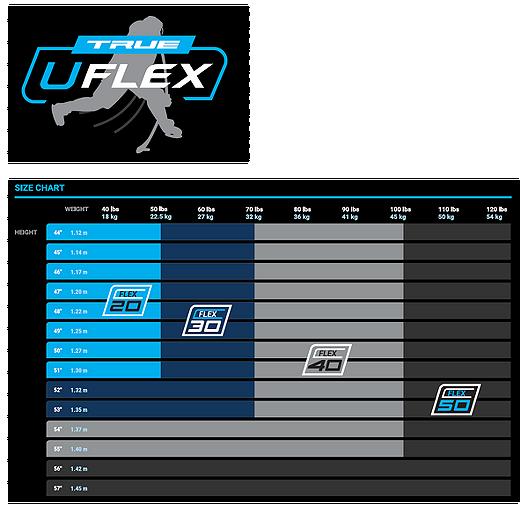 0f978862f74 TRUE XC9 ACF Grip Gen II Junior Hockey Stick - 40 Flex. (0). View  Description