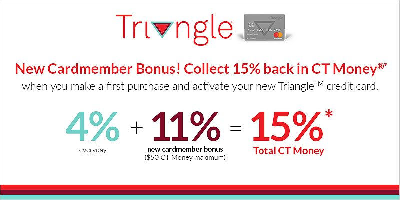 Applyƒ for a Triangle credit card and get  $50 CT Money®† when you spend $50 at Sport Chek**